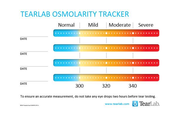 TearLab Osmolarity Tracker